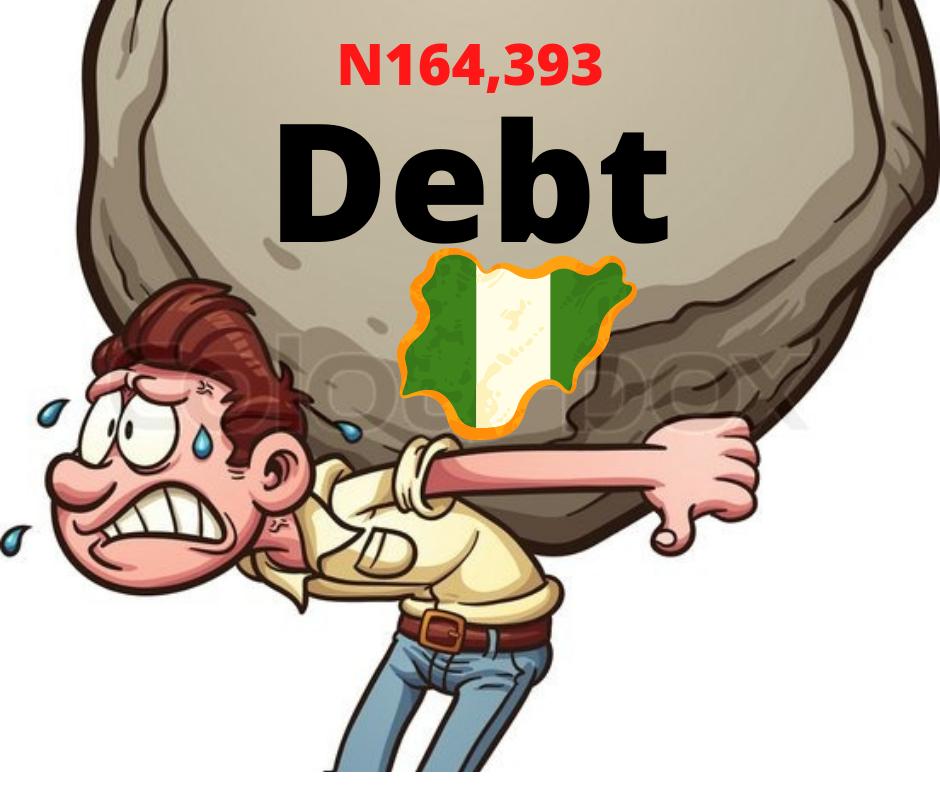 Nigerians Now Owe N164,393 Each As Buhari Borrows Fresh $4billion Loan